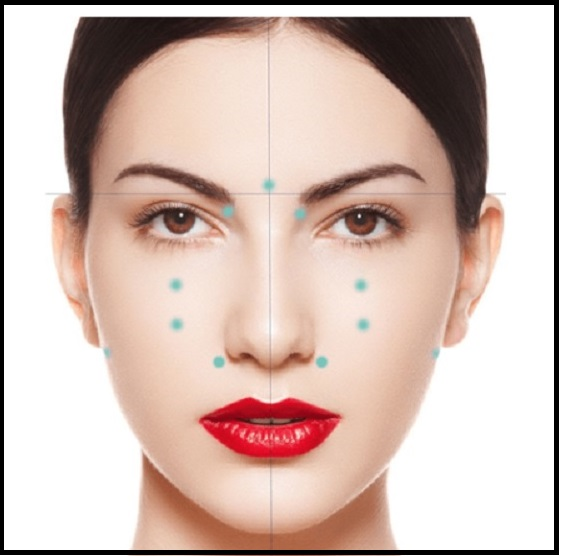 Acupressure Points On The Face